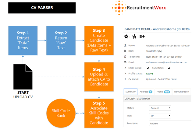 recruitment crm cv parsing software